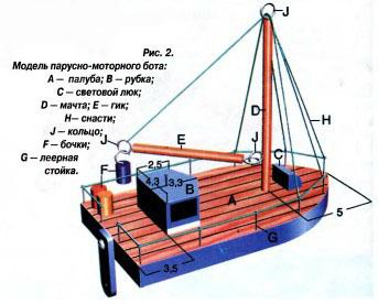 лодка на резиномоторе видео